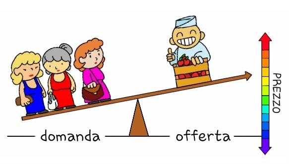 Veleno e la legge della domanda e dell'offerta